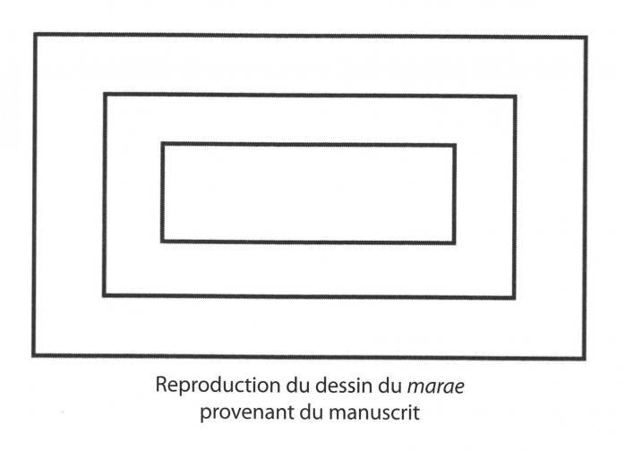 Plan du marae