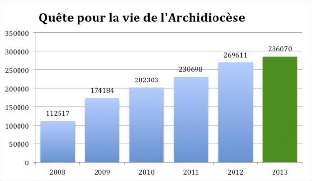 vie-de-l-archidiocese.jpg